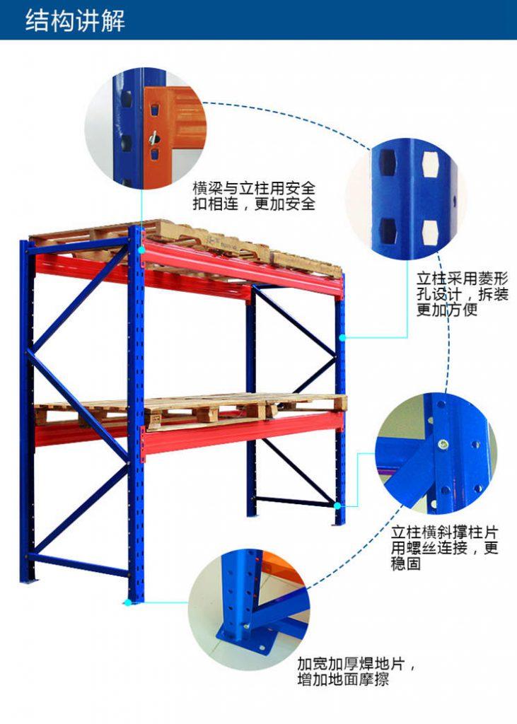 南京重型仓库货架